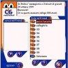 C6_Multichat.jpg