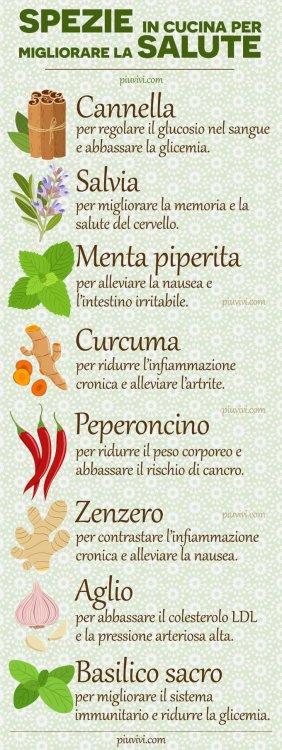 Spezie In Cucina Per Migliorare La Salute_ Cannella, Salvia, Menta Piperita, Curcuma, Peperoncino, Zenzero, Aglio, Basilico Sacro.jpe
