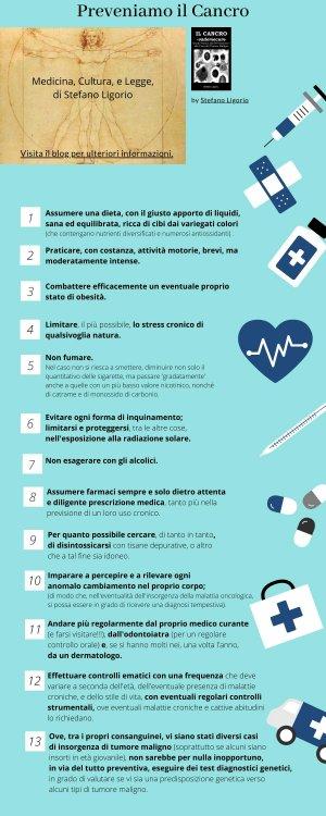 infografica jpg -preveniamo il cancro- stefano ligorio.jpg